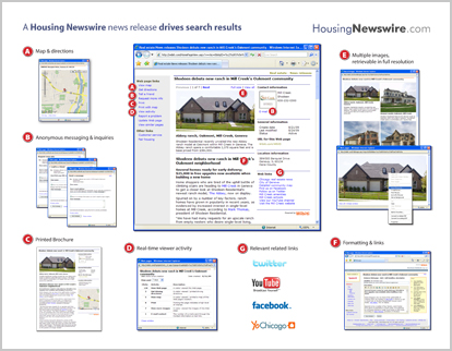 Housing Newswire feature graphic